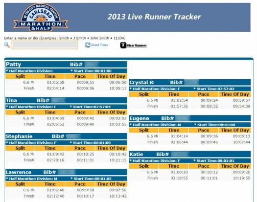 carlsbad_half_race_times